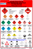01.06.IPS-IMDG Hazard Signs
