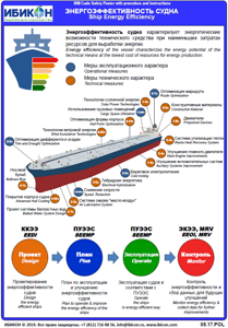 05.17.POL-Ship Energy Efficiency