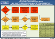 08.04.SAR-GMDSS Operating Guidance-sm
